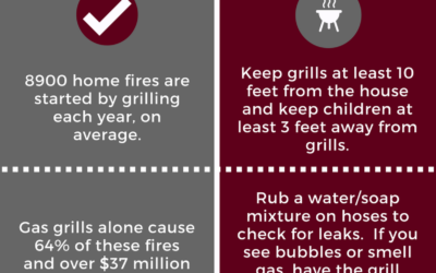 Can My Grill Cause a Fire?