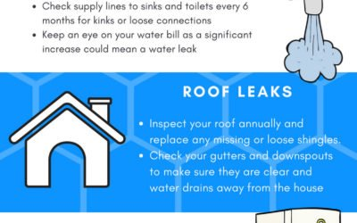 Can I prevent water damage in my home?