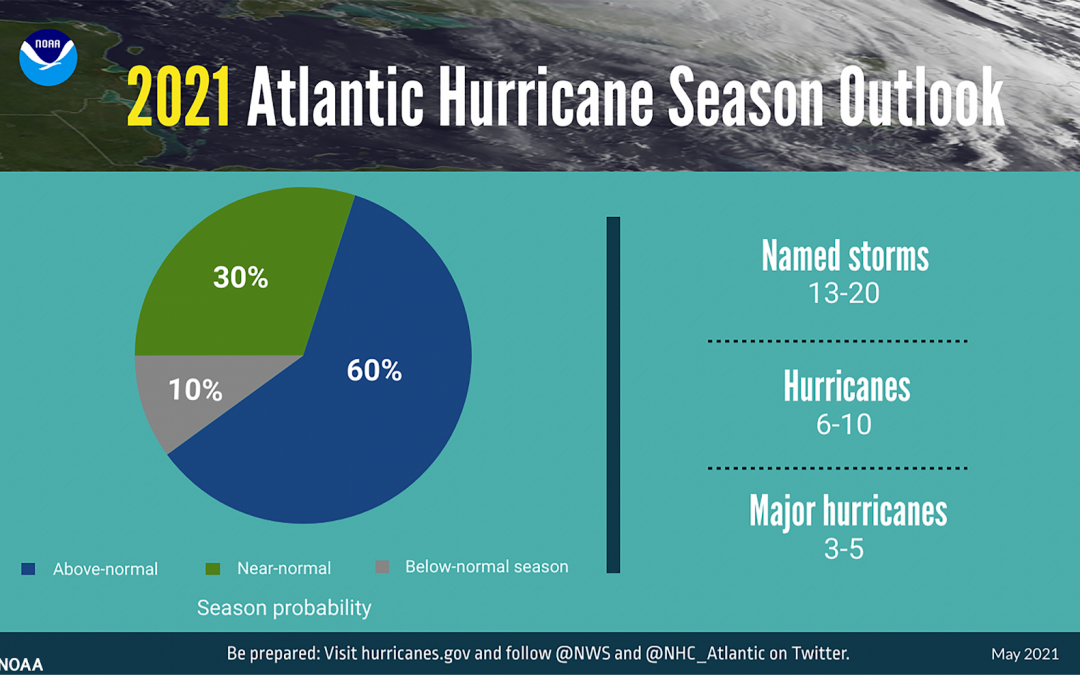 2021 Hurricane Season FAQs
